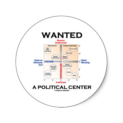 wanted_a_political_center